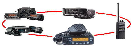 Kenwood, Icom, SEA,and MaCom Radios
